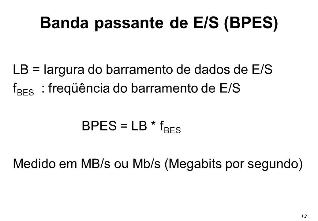 Banda passante de E/S (BPES)