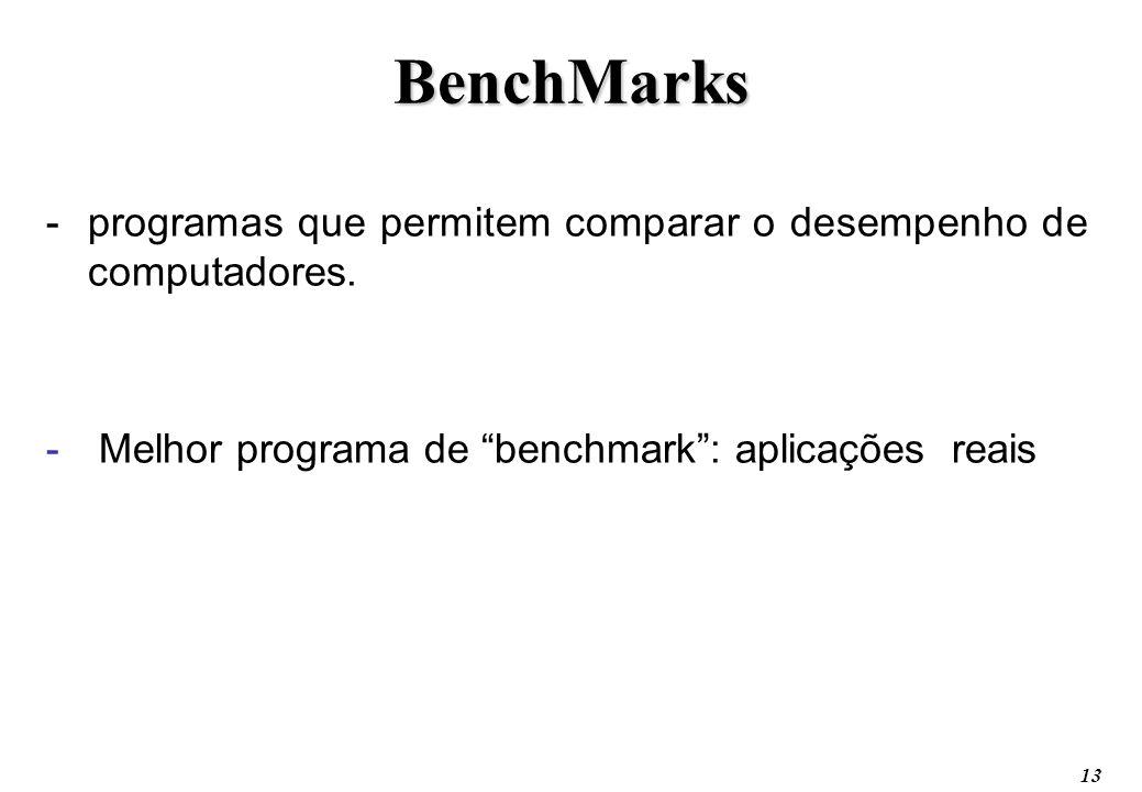 BenchMarks programas que permitem comparar o desempenho de computadores.