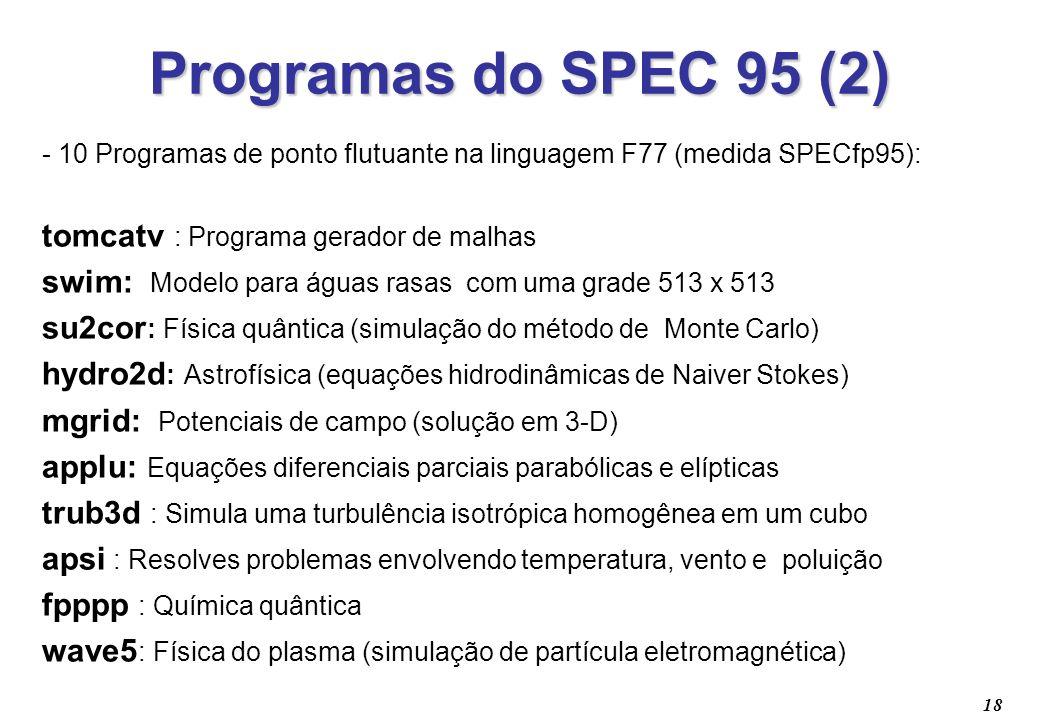 Programas do SPEC 95 (2) tomcatv : Programa gerador de malhas