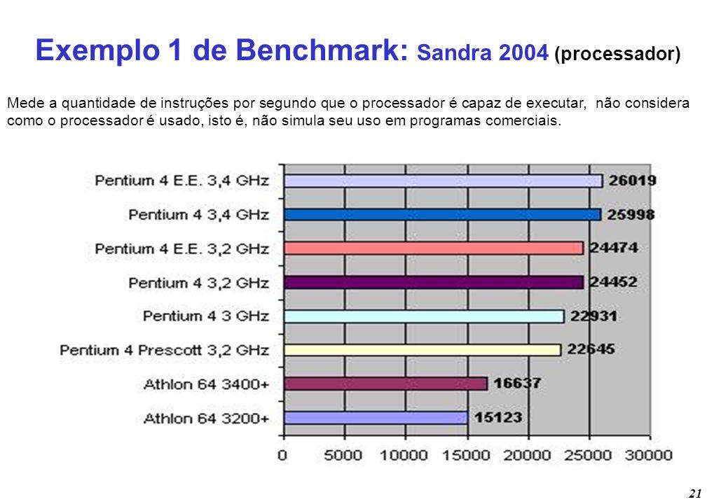 Exemplo 1 de Benchmark: Sandra 2004 (processador)
