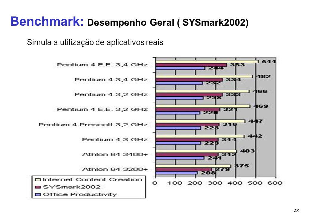 Benchmark: Desempenho Geral ( SYSmark2002)