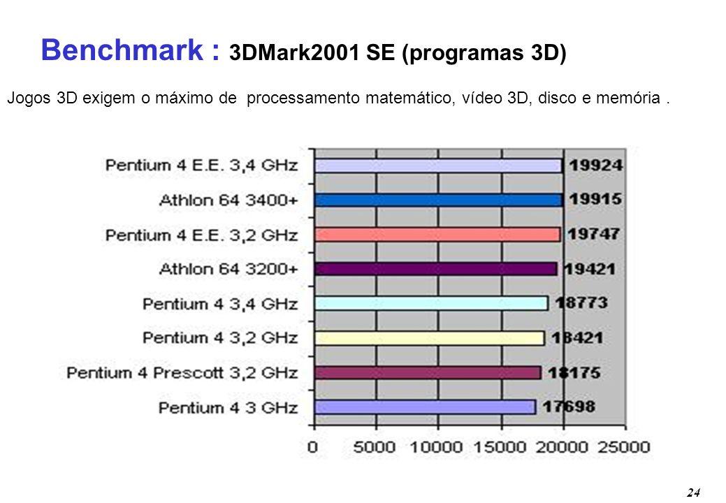 Benchmark : 3DMark2001 SE (programas 3D)