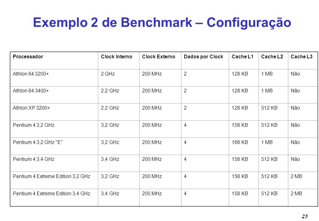 Exemplo 2 de Benchmark – Configuração