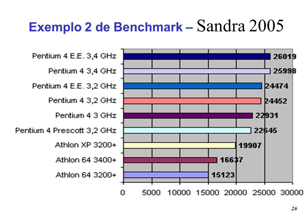 Exemplo 2 de Benchmark – Sandra 2005