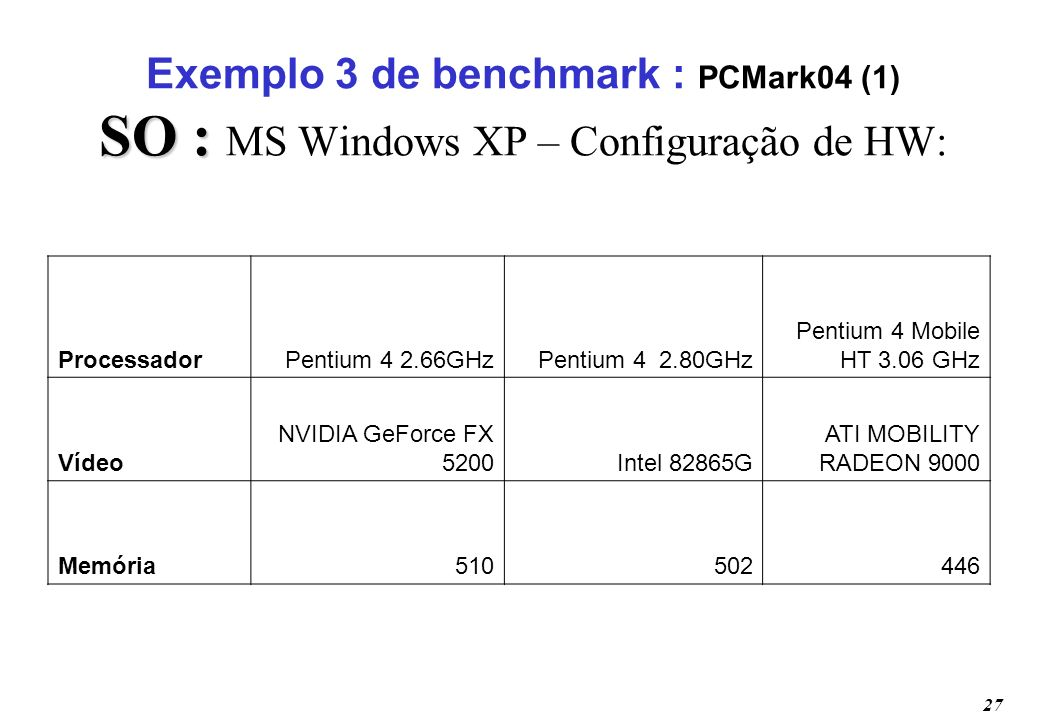 Exemplo 3 de benchmark : PCMark04 (1) SO : MS Windows XP – Configuração de HW: