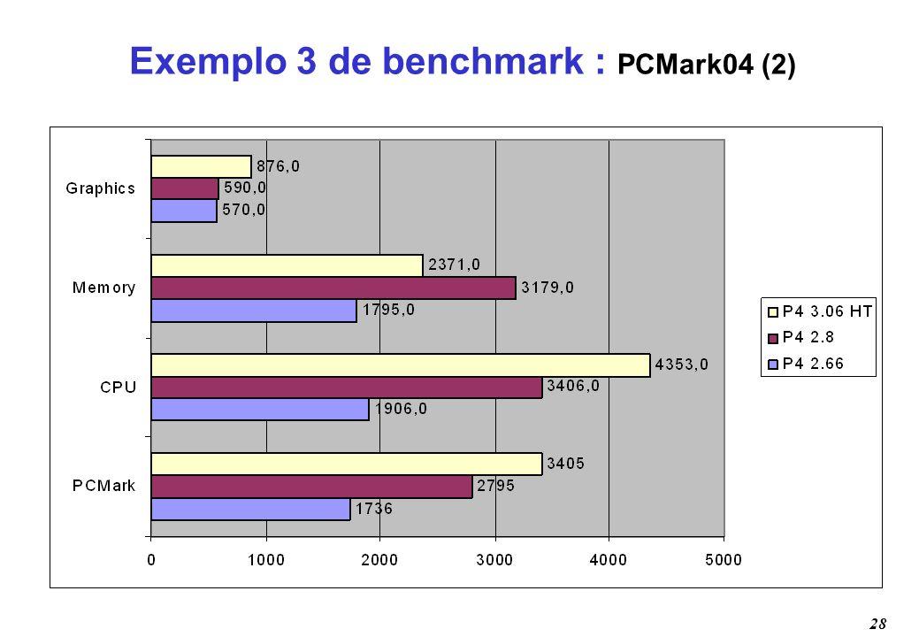 Exemplo 3 de benchmark : PCMark04 (2)