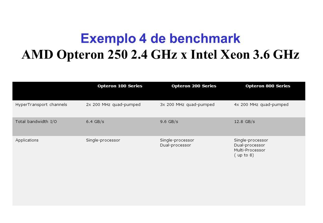 Exemplo 4 de benchmark AMD Opteron 250 2.4 GHz x Intel Xeon 3.6 GHz