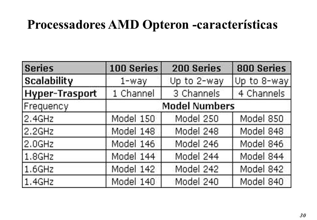 Processadores AMD Opteron -características