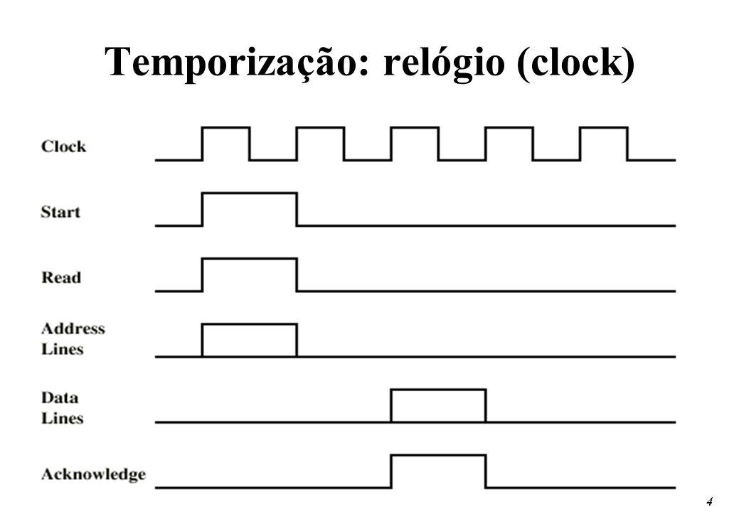 Temporização: relógio (clock)