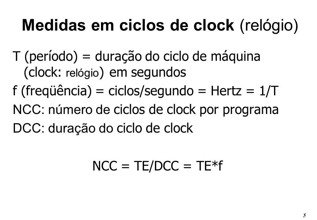 Medidas em ciclos de clock (relógio)