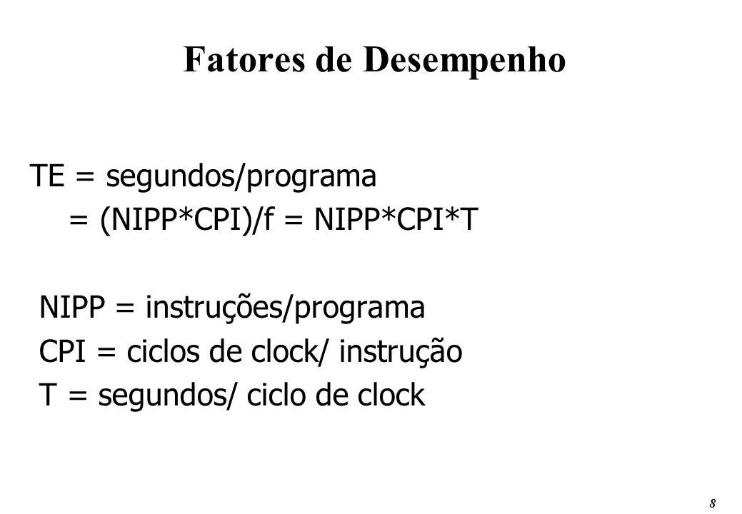 Fatores de Desempenho TE = segundos/programa
