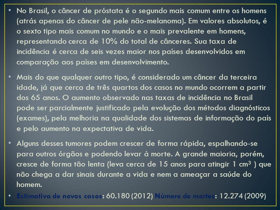 No Brasil, o câncer de próstata é o segundo mais comum entre os homens (atrás apenas do câncer de pele não-melanoma). Em valores absolutos, é o sexto tipo mais comum no mundo e o mais prevalente em homens, representando cerca de 10% do total de cânceres. Sua taxa de incidência é cerca de seis vezes maior nos países desenvolvidos em comparação aos países em desenvolvimento.