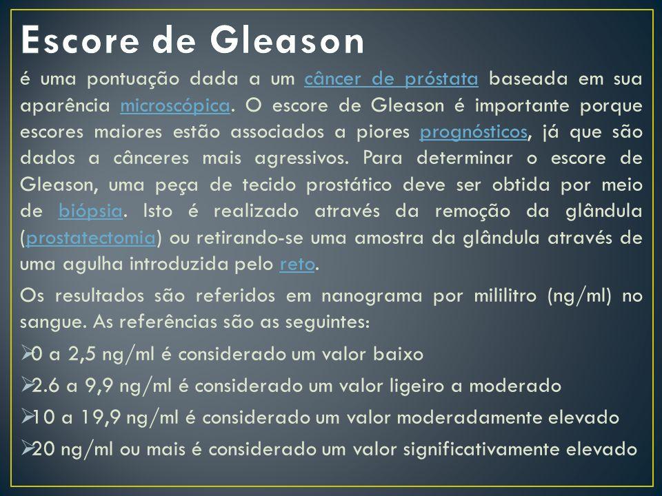 Escore de Gleason