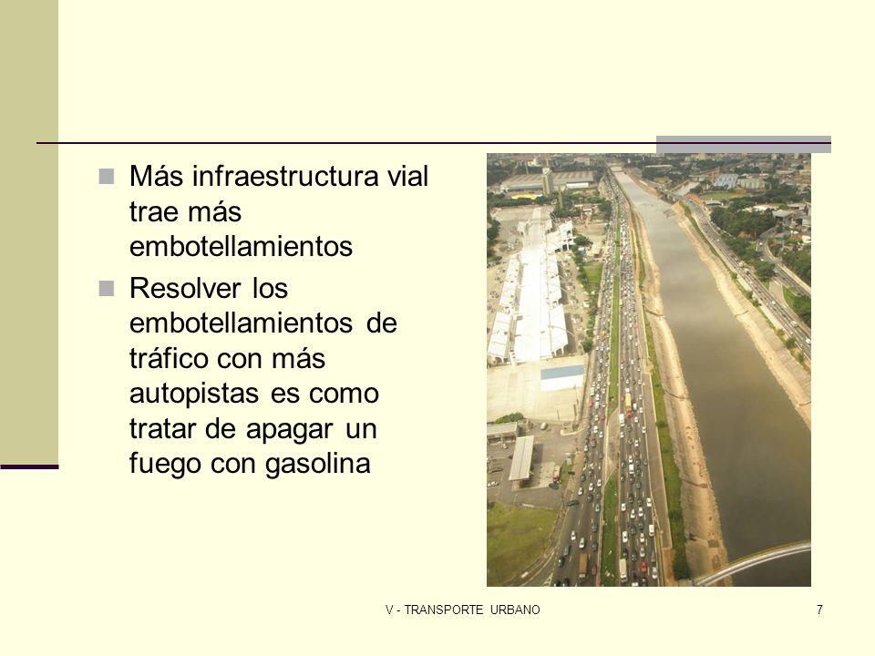 Más infraestructura vial trae más embotellamientos