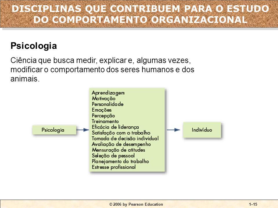 DISCIPLINAS QUE CONTRIBUEM PARA O ESTUDO DO COMPORTAMENTO ORGANIZACIONAL