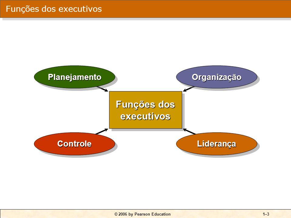 Funções dos executivos