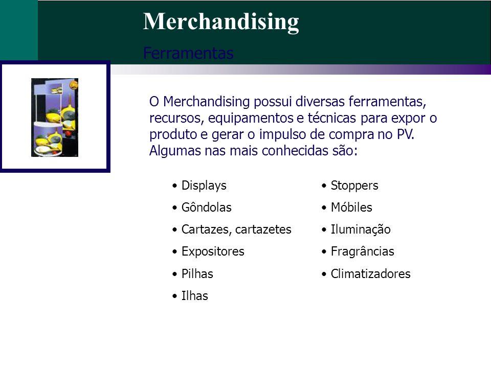 Merchandising Ferramentas