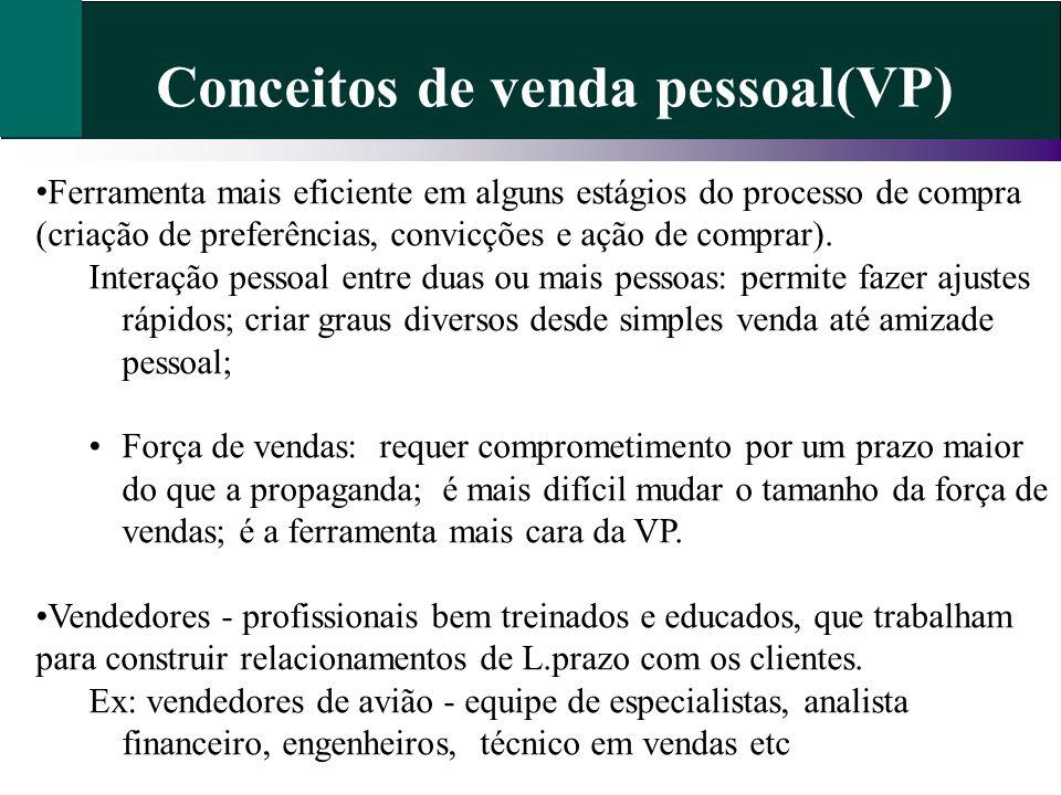 Conceitos de venda pessoal(VP)