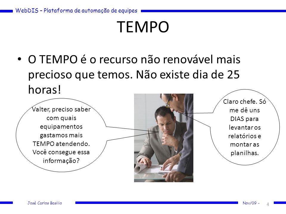 TEMPOO TEMPO é o recurso não renovável mais precioso que temos. Não existe dia de 25 horas!