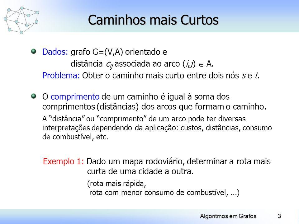 Caminhos mais Curtos Dados: grafo G=(V,A) orientado e