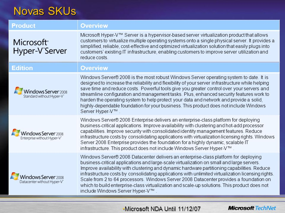 Novas SKUs Product Overview Edition Overview