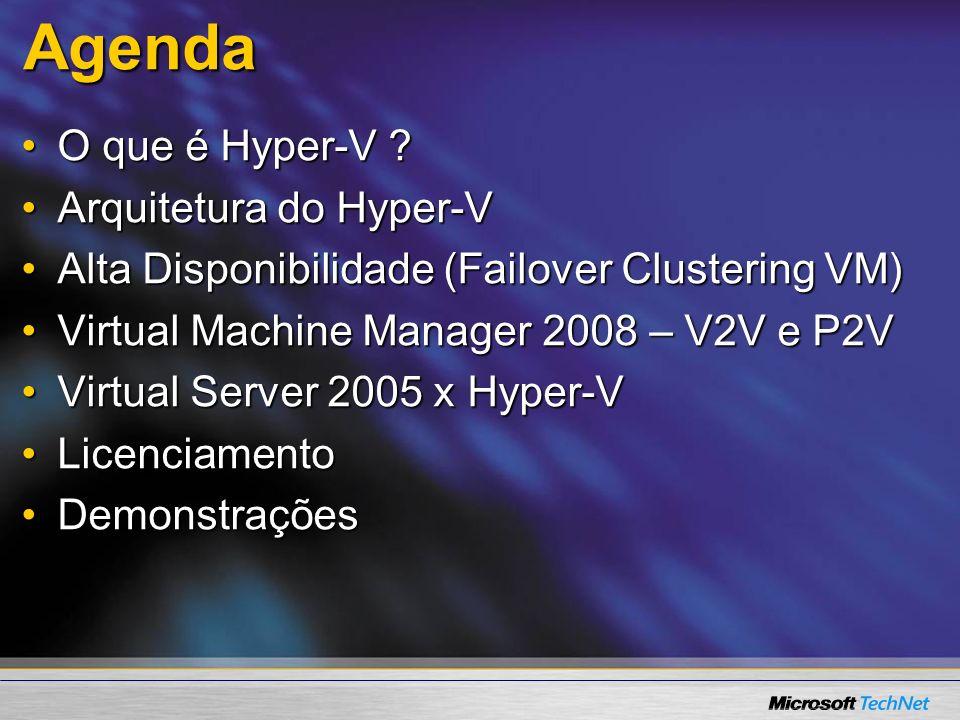 Agenda O que é Hyper-V Arquitetura do Hyper-V