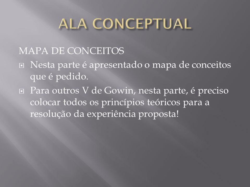 ALA CONCEPTUAL MAPA DE CONCEITOS