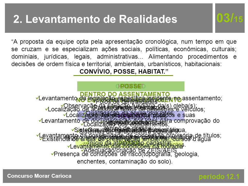 03/15 2. Levantamento de Realidades período 12.1