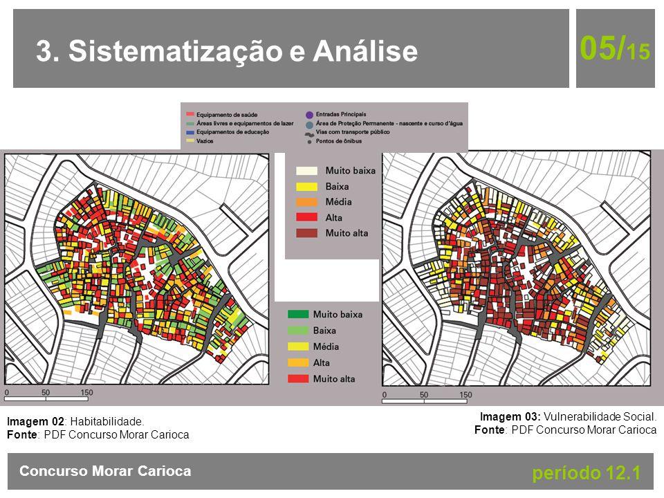05/15 3. Sistematização e Análise período 12.1 Concurso Morar Carioca