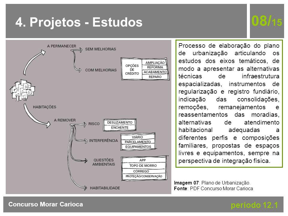 08/15 4. Projetos - Estudos período 12.1
