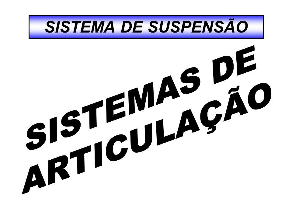 SISTEMA DE SUSPENSÃO SISTEMAS DE ARTICULAÇÃO