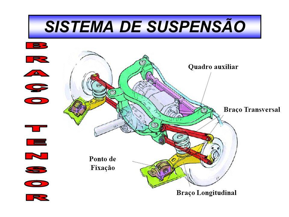 SISTEMA DE SUSPENSÃO BRAÇO TENSOR Quadro auxiliar Braço Transversal