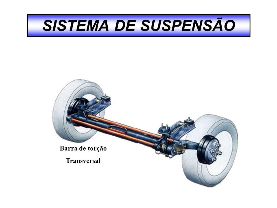 SISTEMA DE SUSPENSÃO Barra de torção Transversal