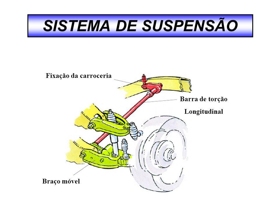 SISTEMA DE SUSPENSÃO Fixação da carroceria Barra de torção