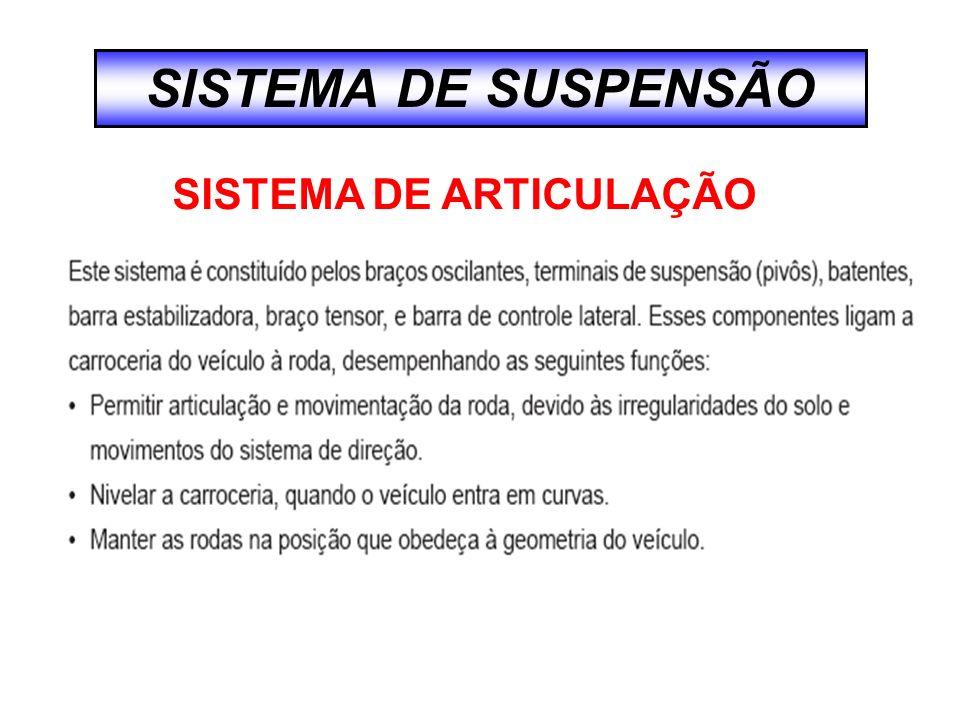 SISTEMA DE SUSPENSÃO SISTEMA DE ARTICULAÇÃO