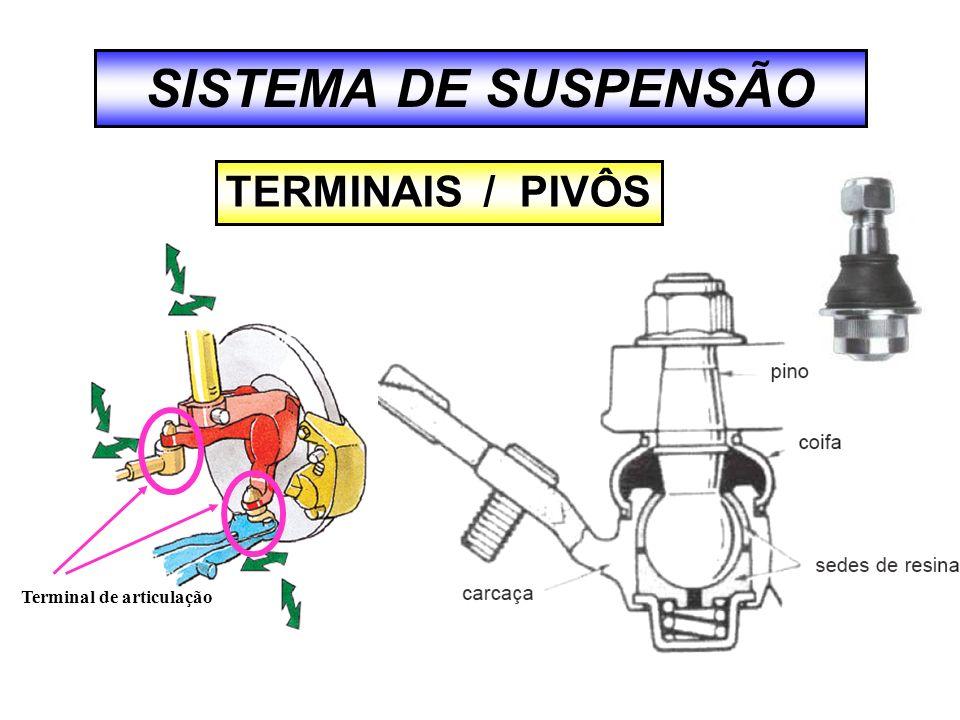 SISTEMA DE SUSPENSÃO TERMINAIS / PIVÔS Terminal de articulação