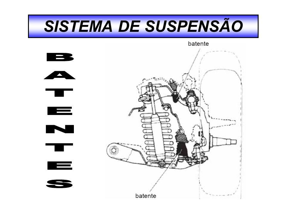 SISTEMA DE SUSPENSÃO BATENTES