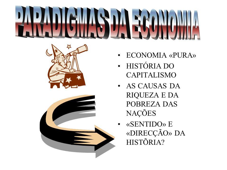 PARADIGMAS DA ECONOMIA