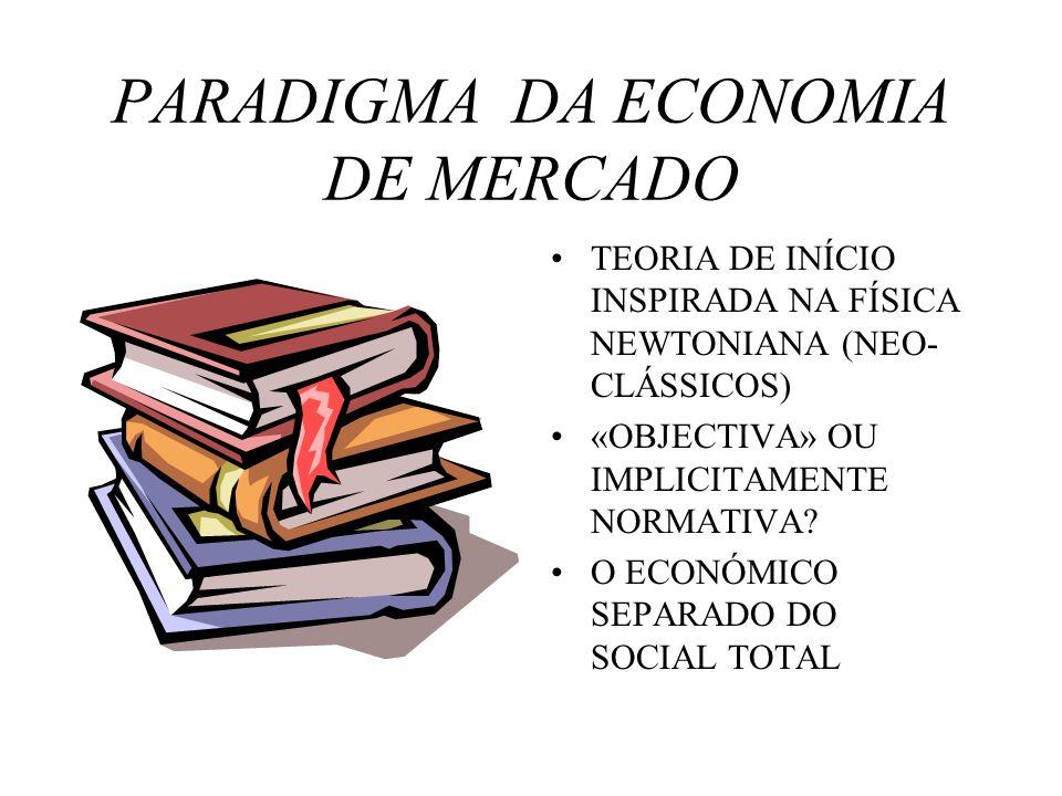 PARADIGMA DA ECONOMIA DE MERCADO