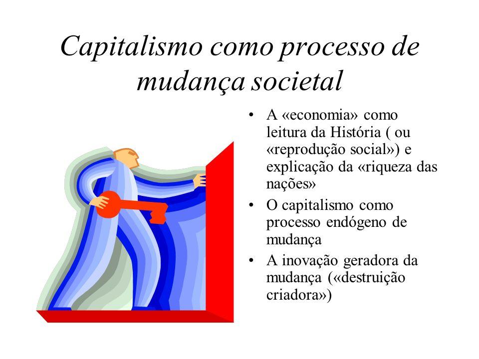 Capitalismo como processo de mudança societal