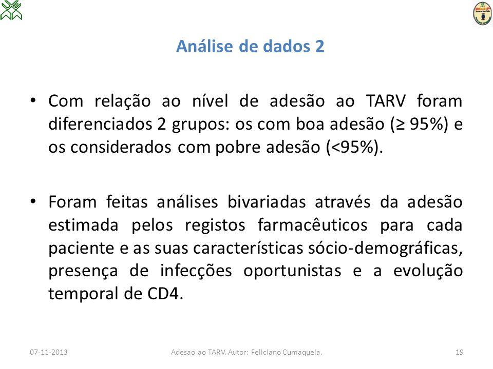 Adesao ao TARV. Autor: Feliciano Cumaquela.