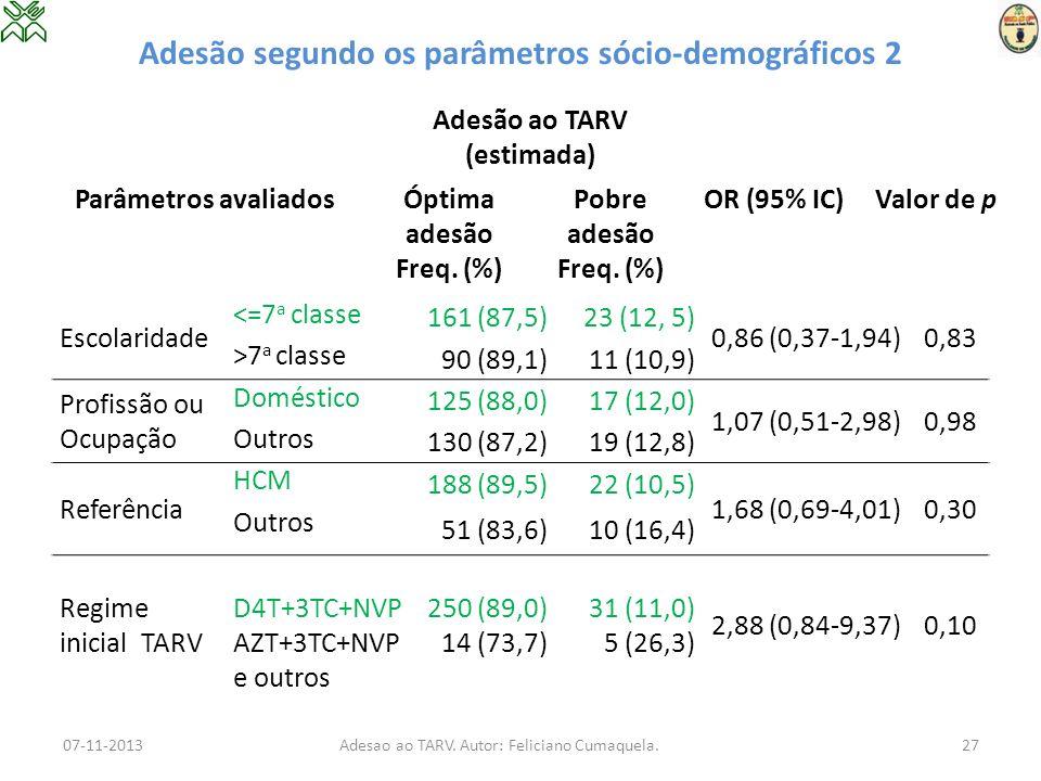 Adesão segundo os parâmetros sócio-demográficos 2
