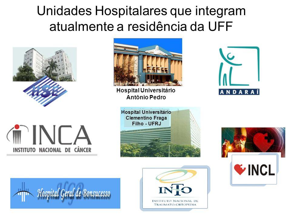 Hospital Universitário Hospital Universitário