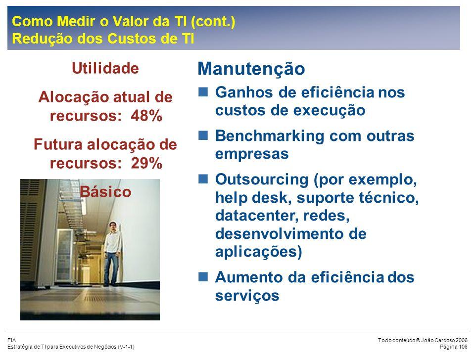 Como Medir o Valor da TI (cont.) Redução dos Custos de TI