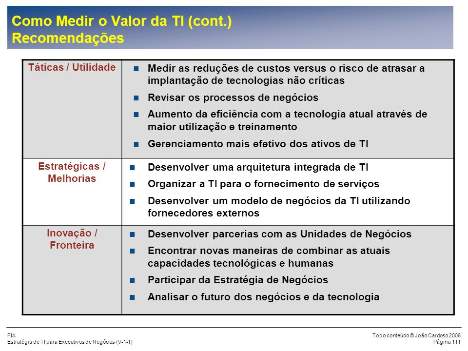 Como Medir o Valor da TI (cont.) Recomendações