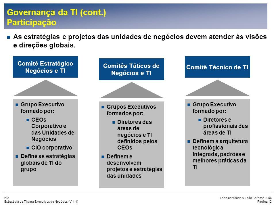 Governança da TI (cont.) Participação