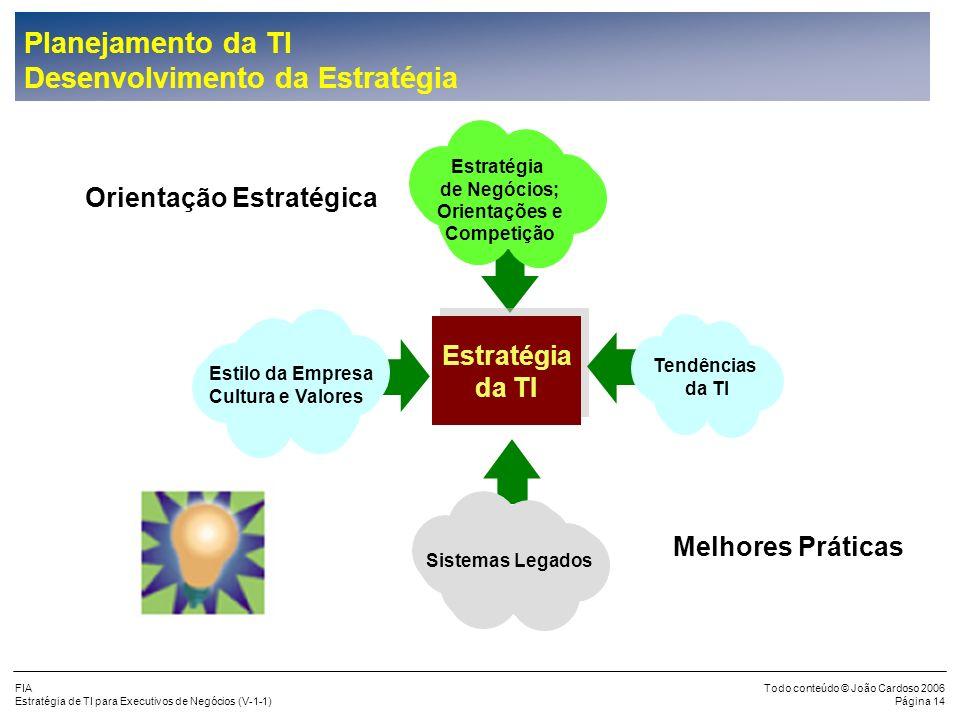 Planejamento da TI Desenvolvimento da Estratégia