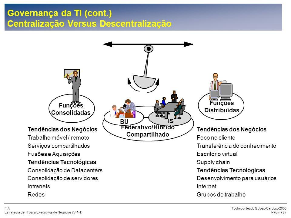 Governança da TI (cont.) Centralização Versus Descentralização