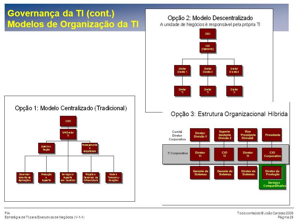 Governança da TI (cont.) Modelos de Organização da TI