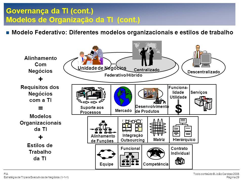 Governança da TI (cont.) Modelos de Organização da TI (cont.)